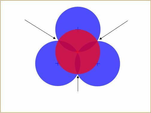 http://www.helm.org/s/data/euclidian/120_degrees_of_separation.jpg
